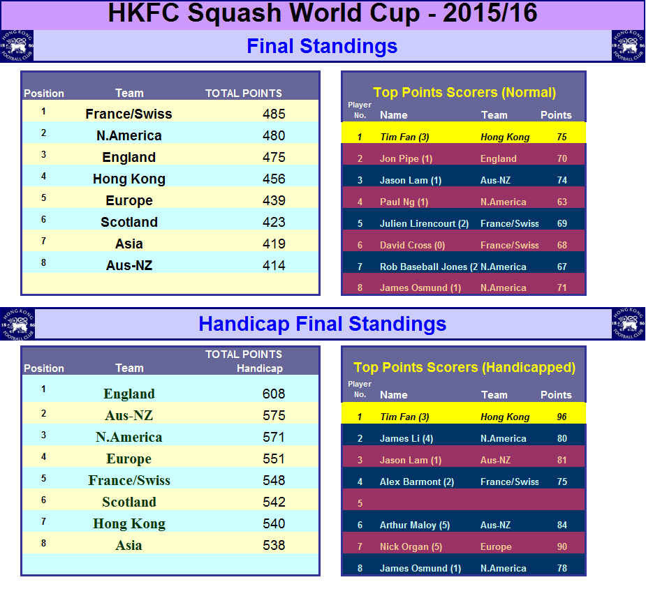 WorldCup_Tables.png